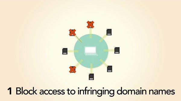 Onlinedemonstration gegen US-Gesetze zum Schutz des geistigen Eigentums - Netzsperren